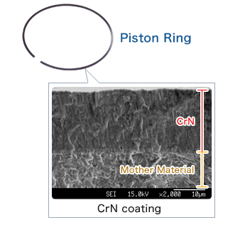 Piston ring with low friction technology