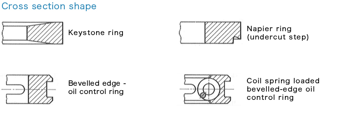 Piston Ring Cross-Sectional Shapes
